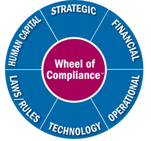 Wheel_of_Compliance_v2